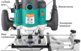 Ручной кромочный фрезер: устройство и выбор моделей