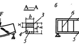 Модуль №1. Физико-механические свойства материалов бетонных и железобетонных конструкций.